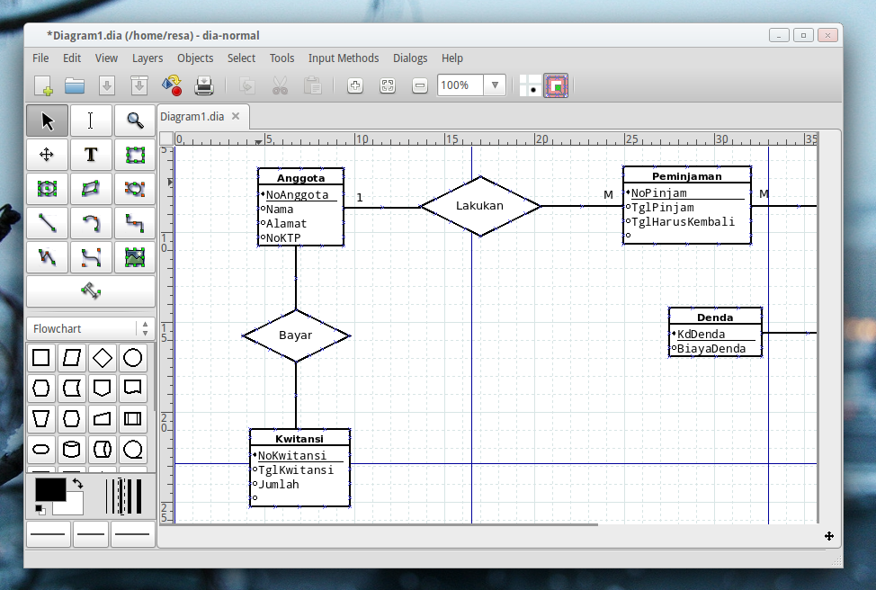 dia er diagramm wiring diagrams user For Baby Shower Diaper Cakes