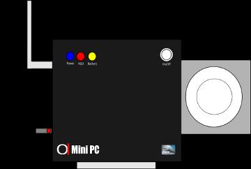MiniPC