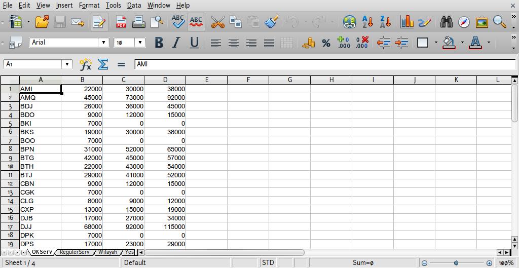 Screenshot-pengiriman.ods - OpenOffice.org Calc